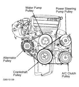 1996 Ford Contour Water Pump: Where Is the Water Pump Located.