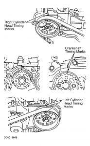 2004 Subaru Legacy Timing Belt: I Am Replacing the Belt