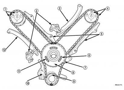 2006 Jeep Commander Engine Timing Diagram: Hi, I Need