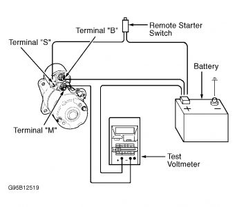Ford Starter Relay Wiring Diagram : 33 Wiring Diagram