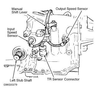 2004 Dodge Intrepid Fuel Filter Location, 2004, Free