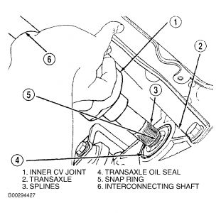 2000 Dodge Caravan Front CV Joint Removal: I Have Both