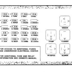 1999 Saturn Sl2 Ignition Wiring Diagram 2004 Toyota 4runner Sc2 Fuse Box | Get Free Image About
