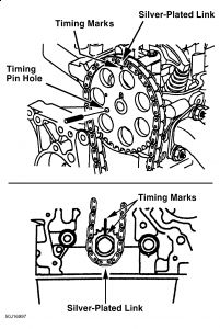 1995 Saturn SL1 Timing: Engine Mechanical Problem 1995