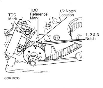 Valve Timing: Four Cylinder Front Wheel Drive Automatic
