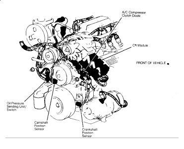 1990 Pontiac Bonneville Won't Fire Pump Fuel: Electrical