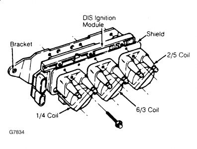 1988 Chevy Beretta Firing Order Number: Shakes or Wobbles