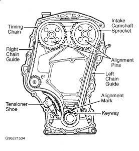 1997 Pontiac Grand Am Timing Gear Marks: Engine Mechanical