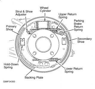 2000 Mercury Cougar Diagram: Brakes Problem 2000 Mercury