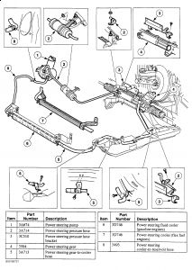 2001 Ford Taurus Rack and Pinoin: Steering Problem 2001