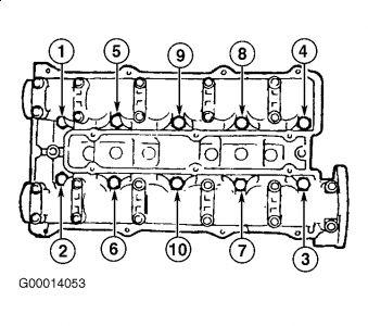 1999 Kia Sportage Head Gasket: Where Can I Find a Free