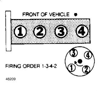 1991 Toyota MR2 Timing/: Engine Performance Problem 1991