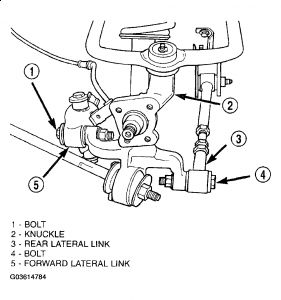 Grand Marquis Front Suspension Diagram. Diagram. Auto