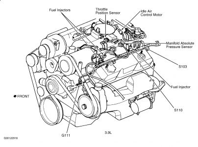 2001 Dodge Truck Map Sensor: Where Is the Map Sensor Located?