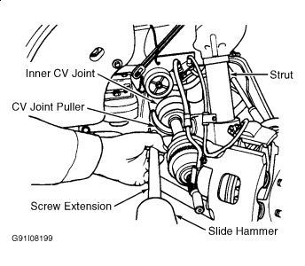 1997 Ford Taurus Will Not Engage: Though It Was Cv Joints