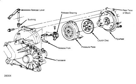 1992 Ford Escort Clutch Replacement: Engine Mechanical