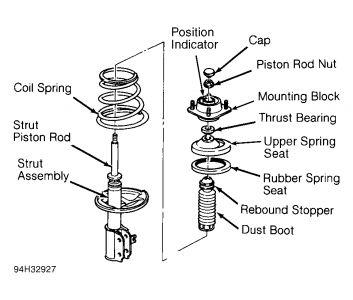 1994 Ford Escort Struts: Shakes or Wobbles Problem 1994
