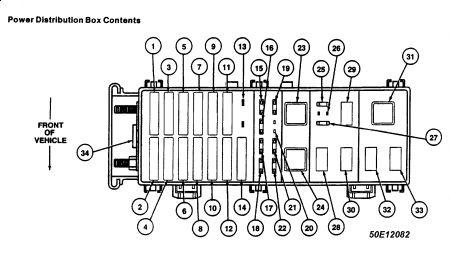 1996 Ford Taurus Heating/A.C/Fan Problems