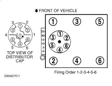 1998 Dodge Caravan Spark Plug Firing Order: I Have a 1998