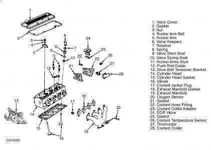 Head Gasket Repair: Head Gasket Repair 97 Cavalier