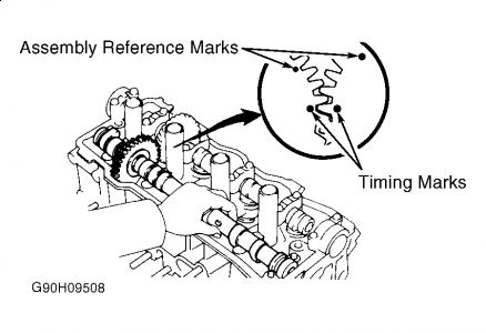 Camshaft Timing Marks on Intake and Exhaust