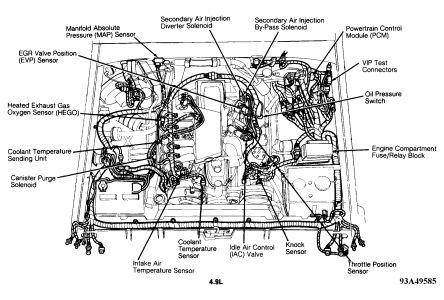 f150 engine diagram sony xplod 50wx4 wiring 1993 great installation of 1994 trusted rh 29 nl schoenheitsbrieftaube de ford 4 9