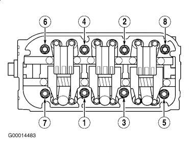 2001 Acura MDX Torque Spec's: Engine Mechanical Problem