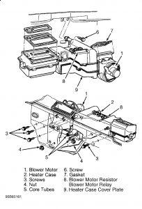 1999 Chevy Blazer Heater Core Removal: Heater Problem 1999