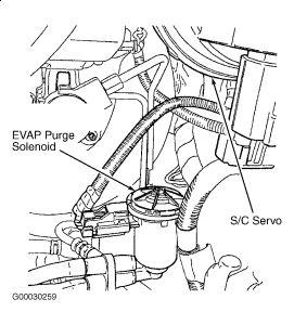 2003 Dodge Stratus Evap: Engine Performance Problem 2003