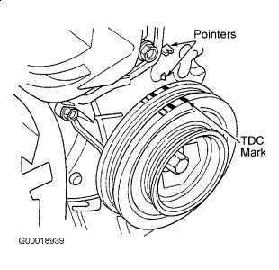 Timing Belt Alignment Marks for Belt Replacement