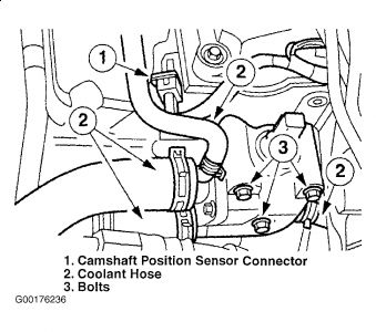 1999 Ford Contour Thermostat: 1999 Ford Contour 4 Cyl