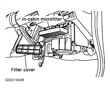 2008 Nissan Altima in Cabin Air Filter: How Do You Replace