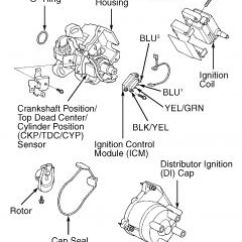 1999 Honda Civic Ignition Wiring Diagram 2002 Jetta Distributor Great Installation Of 1997 Problems No Spark The Car Stalled Out Rh 2carpros Com 1991 98
