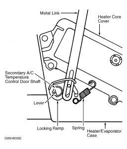 1997 Ford Taurus Heateing: Heater Problem 1997 Ford Taurus