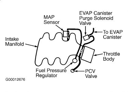 Chevy 3 4l Engine Diagram