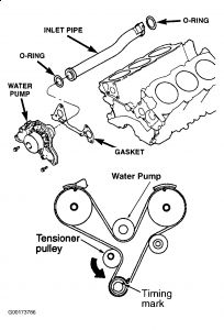1996 Chrysler LHS How to Fix a Gasket That Leaks Coolant Fr