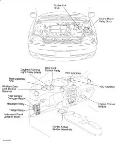 Where Is The Fuse Box On A 2001 Echo : 36 Wiring Diagram