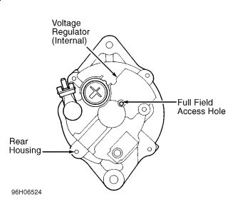1997 Honda Civic Alternator: I Changed My Alternaqtor and
