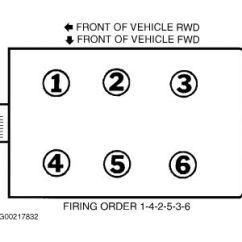 2001 Ford Taurus Engine Diagram 1990 Honda Trx 300 Wiring Spark Plug Wires: I Need A Of The ...