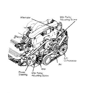 1990 Ford Taurus Belt Change: Hi, I Am Trying to Change
