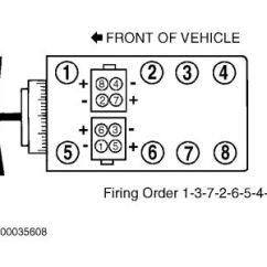 2000 Ford Focus Ignition Wiring Diagram 93 Chevy Silverado Stereo 1997 Mercury Mountaineer Firing Order: Electrical Problem ...