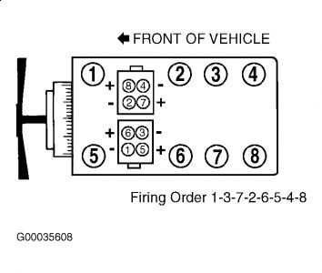 1999 ford explorer wiring diagram msd ignition 6a 6200 1997 mercury mountaineer firing order: electrical problem ...