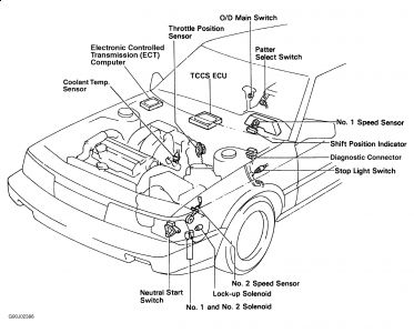 1989 Toyota Camry Starting Circuit: Our Old Reliable Camry