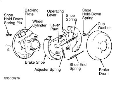2002 Hyundai Accent Emergency Brake: How Do I Replace the