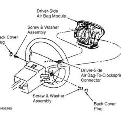 94 Ford Explorer Xlt Radio Wiring Diagram Simple Electrical Diagrams Ranger 1999 Database 1949 Horn Schematic 1992 Clock