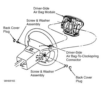92 ford f150 wiring diagrams corsa d diagram is this a clock spring i lost my horn and cruise control the http www 2carpros com forum automotive pictures 99387 graphic2 104