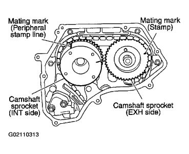Nissan altima timing belt or timing chain