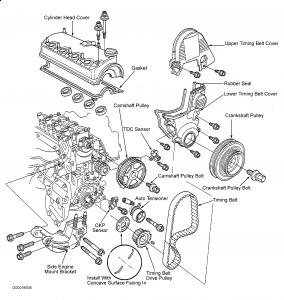 2001 Honda Civic Timing Belt Replacement: How Much of the