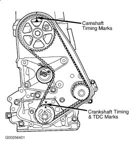Service manual [2002 Dodge Neon Timing Chain Marks