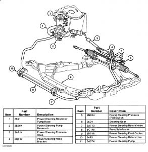 99 Ford taurus steering problems